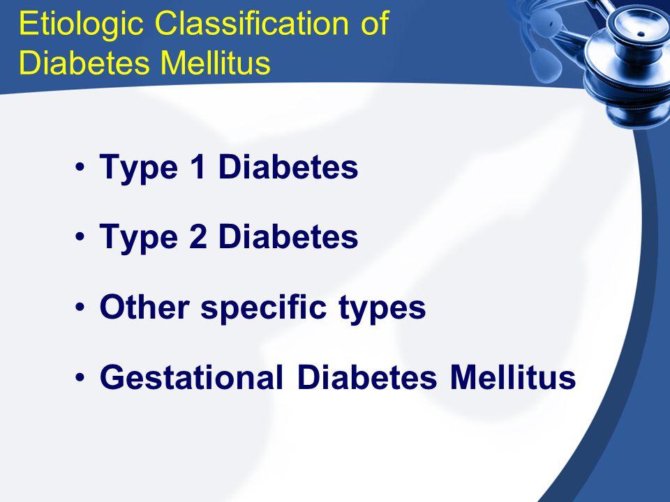 Etiologic Classification of Diabetes Mellitus Type 1 Diabetes Type 2 Diabetes Other specific types Gestational Diabetes Mellitus
