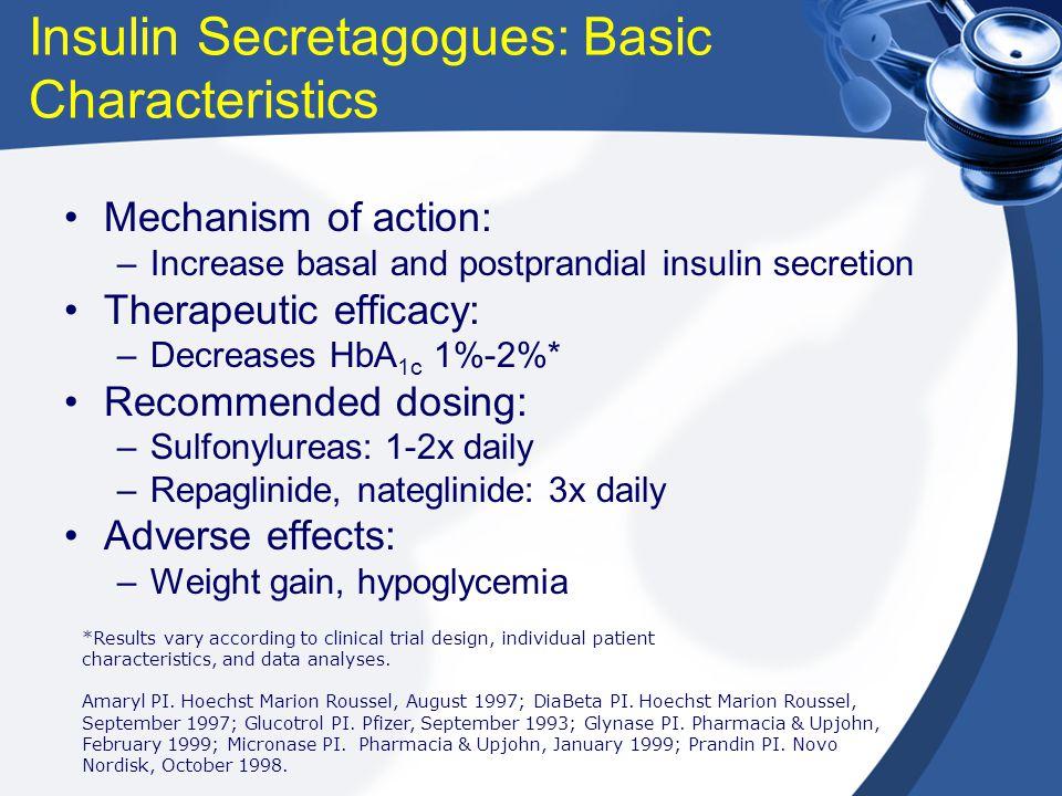 Insulin Secretagogues: Basic Characteristics Mechanism of action: –Increase basal and postprandial insulin secretion Therapeutic efficacy: –Decreases