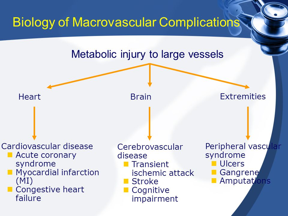 Metabolic injury to large vessels HeartBrain Extremities Cardiovascular disease Acute coronary syndrome Myocardial infarction (MI) Congestive heart fa