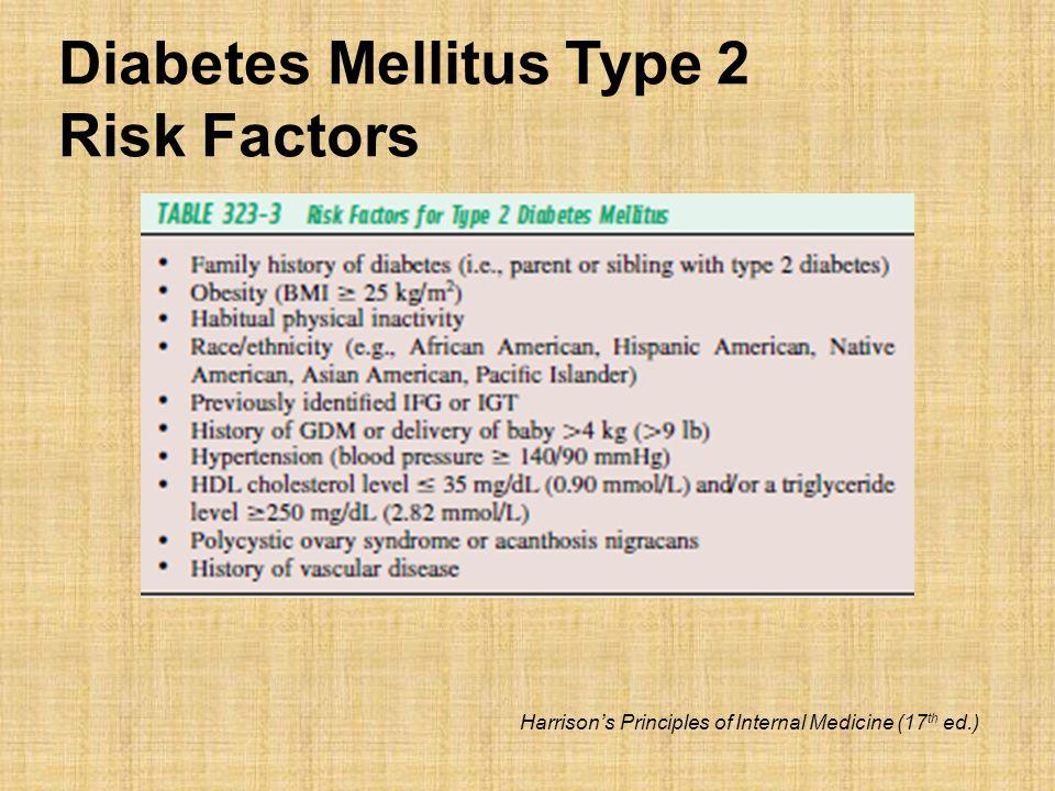 Diabetes Mellitus Type 2 Risk Factors Harrison's Principles of Internal Medicine (17 th ed.)