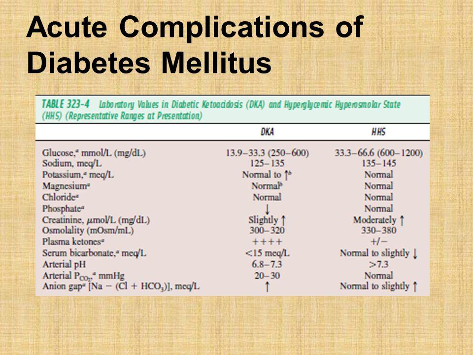 Acute Complications of Diabetes Mellitus