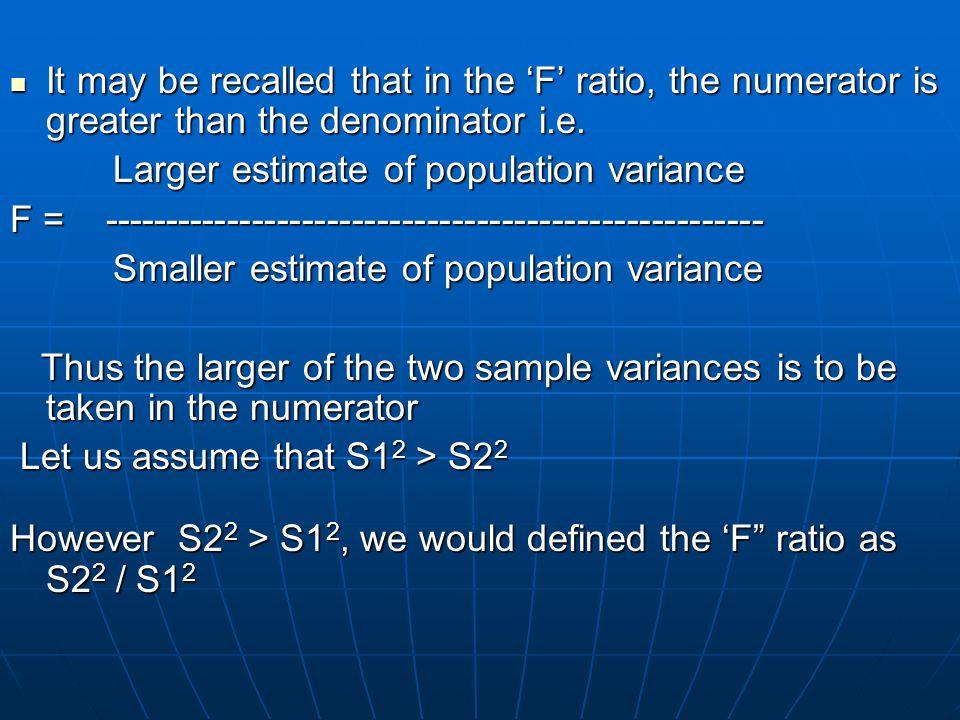 DateONGC (x 1 ) (x1 -  x 1)(x1 -  x ) 2 RIL (x 2 ) (x 2 -  x 2 ) (x 2 -  x 2 ) 2 5.10.061143.6- 6.846.241155.05- 21.25451.56 6.10.061143.1- 7.860.841163.05-13.25175.56 9.10.061150.05- 0.350.12251154.1- 22.2492.84 10.10.061145.4- 5.0251150.5- 25.8665.64 11.10.061128.9-21.5462.251143.2- 33.11095.61 12.10.061132.85- 17.553081169.5- 6.846.24 13.10.061153.753.3511.221190.1513.85191.82 16.10.061172.1521.75473.061213.437.11376.41 17.10.061167.917.5306.251216.0539.751580.06 18.10.061164.313.9193.21120831.71004.89 ∑115042.51886.19117637080.56 xx 1150.41176.3