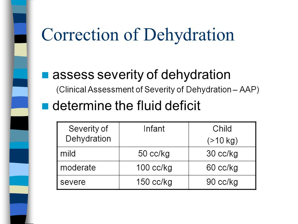 Correction of Dehydration assess severity of dehydration (Clinical Assessment of Severity of Dehydration – AAP) determine the fluid deficit Severity of Dehydration InfantChild (>10 kg) mild50 cc/kg30 cc/kg moderate100 cc/kg60 cc/kg severe150 cc/kg90 cc/kg