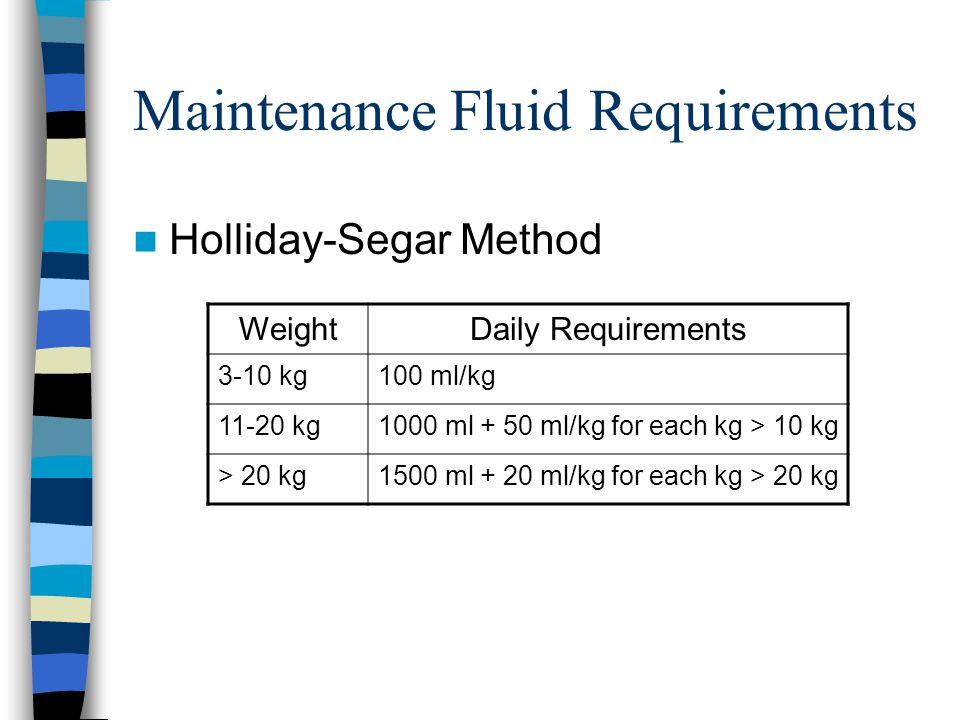 Maintenance Fluid Requirements Holliday-Segar Method WeightDaily Requirements 3-10 kg100 ml/kg 11-20 kg1000 ml + 50 ml/kg for each kg > 10 kg > 20 kg1500 ml + 20 ml/kg for each kg > 20 kg
