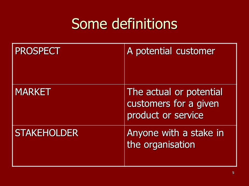 5 Some definitions PROSPECT A potential customer MARKET The actual or potential customers for a given product or service STAKEHOLDER Anyone with a sta