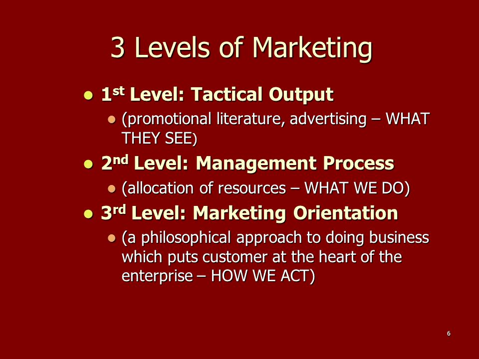 6 3 Levels of Marketing 1 st Level: Tactical Output 1 st Level: Tactical Output (promotional literature, advertising – WHAT THEY SEE ) (promotional li