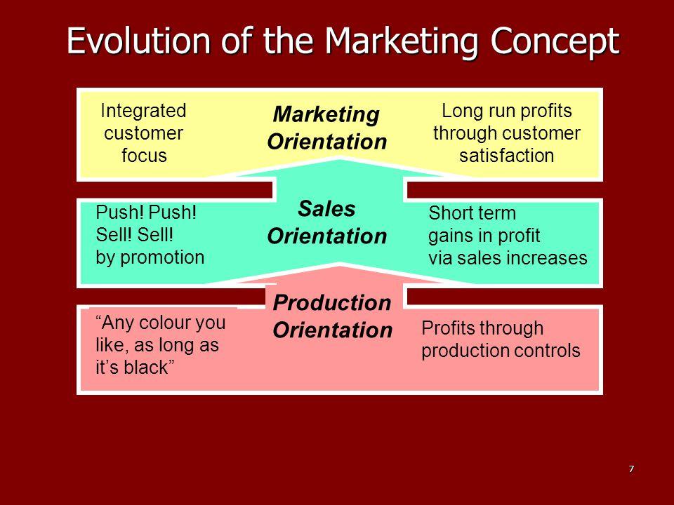 7 Marketing Orientation Integrated customer focus Long run profits through customer satisfaction Sales Orientation Push! Sell! by promotion Short term