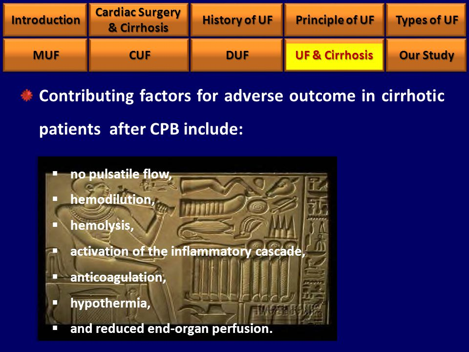Contributing factors for adverse outcome in cirrhotic patients after CPB include: IntroductionIntroduction Cardiac Surgery & Cirrhosis History of UF P