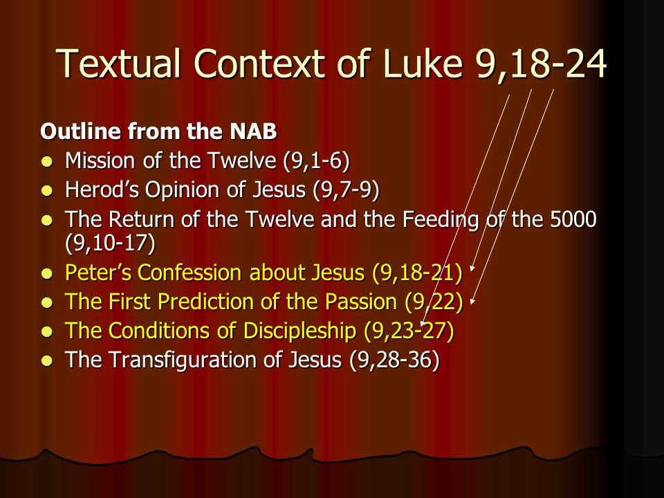 Textual Context of Luke 9,18-24 Outline from the NAB Mission of the Twelve (9,1-6) Mission of the Twelve (9,1-6) Herod's Opinion of Jesus (9,7-9) Herod's Opinion of Jesus (9,7-9) The Return of the Twelve and the Feeding of the 5000 (9,10-17) The Return of the Twelve and the Feeding of the 5000 (9,10-17) Peter's Confession about Jesus (9,18-21) Peter's Confession about Jesus (9,18-21) The First Prediction of the Passion (9,22) The First Prediction of the Passion (9,22) The Conditions of Discipleship (9,23-27) The Conditions of Discipleship (9,23-27) The Transfiguration of Jesus (9,28-36) The Transfiguration of Jesus (9,28-36)
