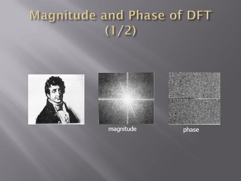 magnitude phase