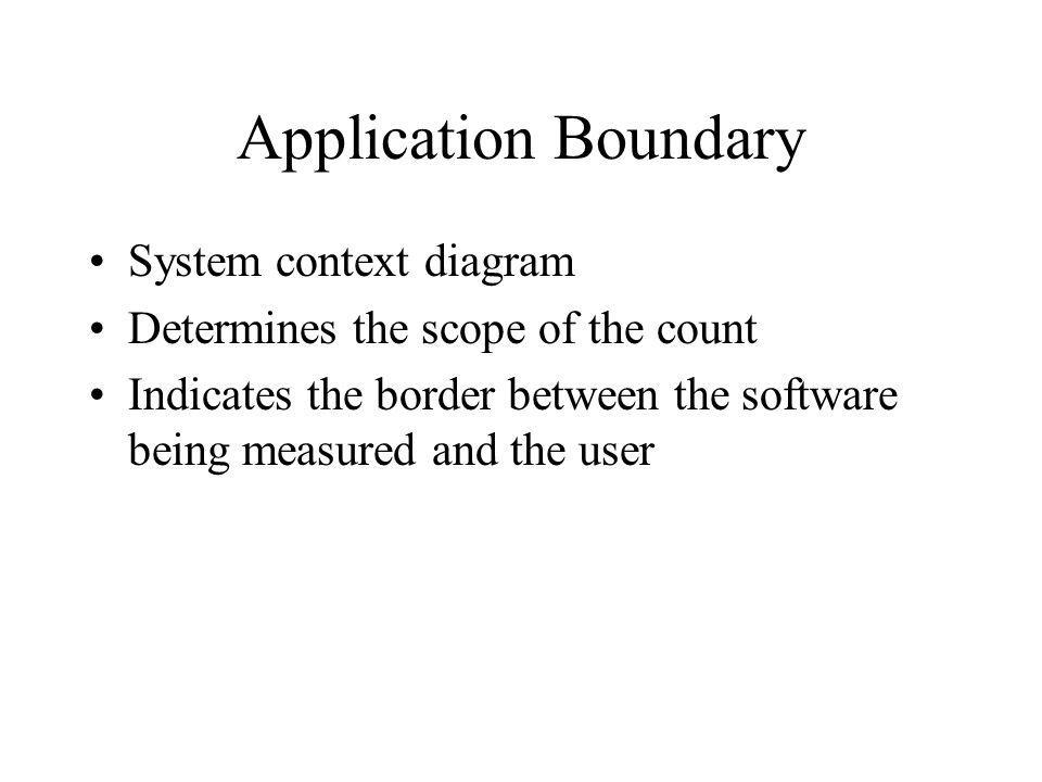 Application Boundary System context diagram Determines the scope of the count Indicates the border between the software being measured and the user