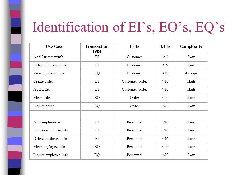 Identification of EI's, EO's, EQ's Use CaseTransaction Type FTRsDETsComplexity Add Customer infoEICustomer> 5Low Delete Customer infoEICustomer> 5Low