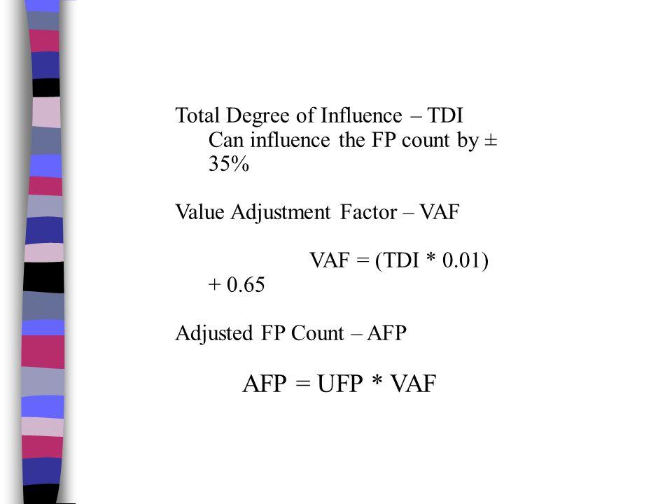 Total Degree of Influence – TDI Can influence the FP count by ± 35% Value Adjustment Factor – VAF VAF = (TDI * 0.01) + 0.65 Adjusted FP Count – AFP AF