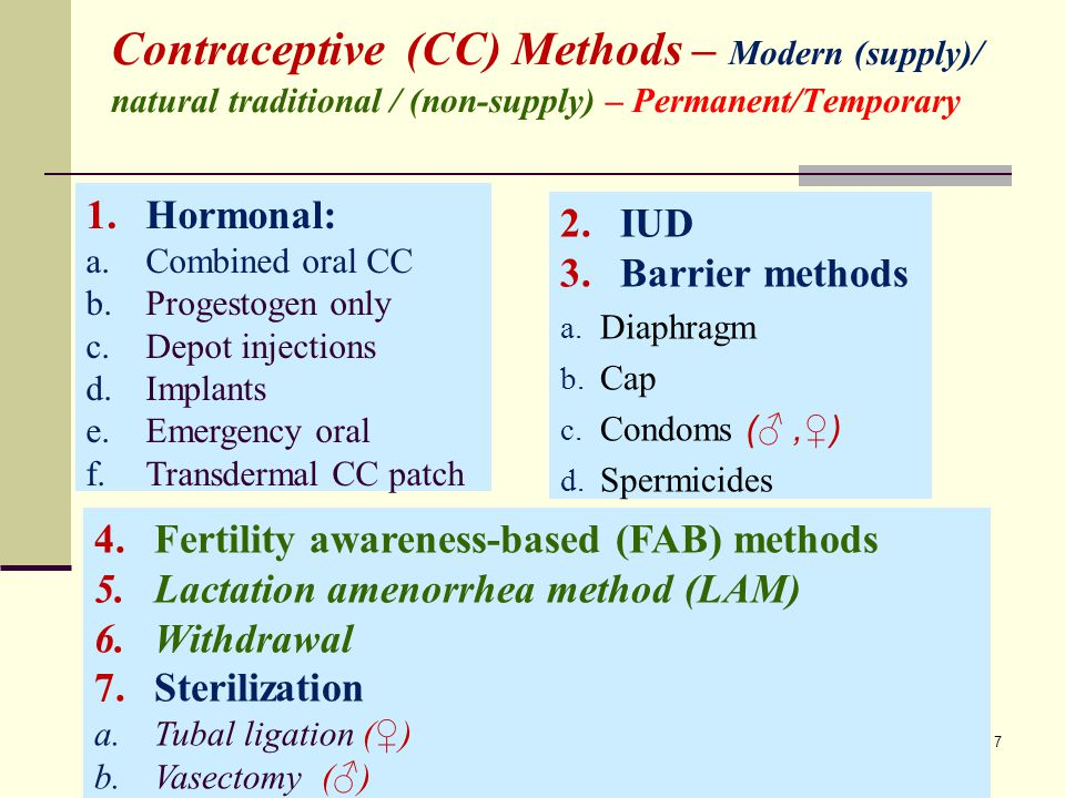 Contraceptive (CC) Methods – Modern (supply)/ natural traditional / (non-supply) – Permanent/Temporary 7 1.Hormonal: a.Combined oral CC b.Progestogen
