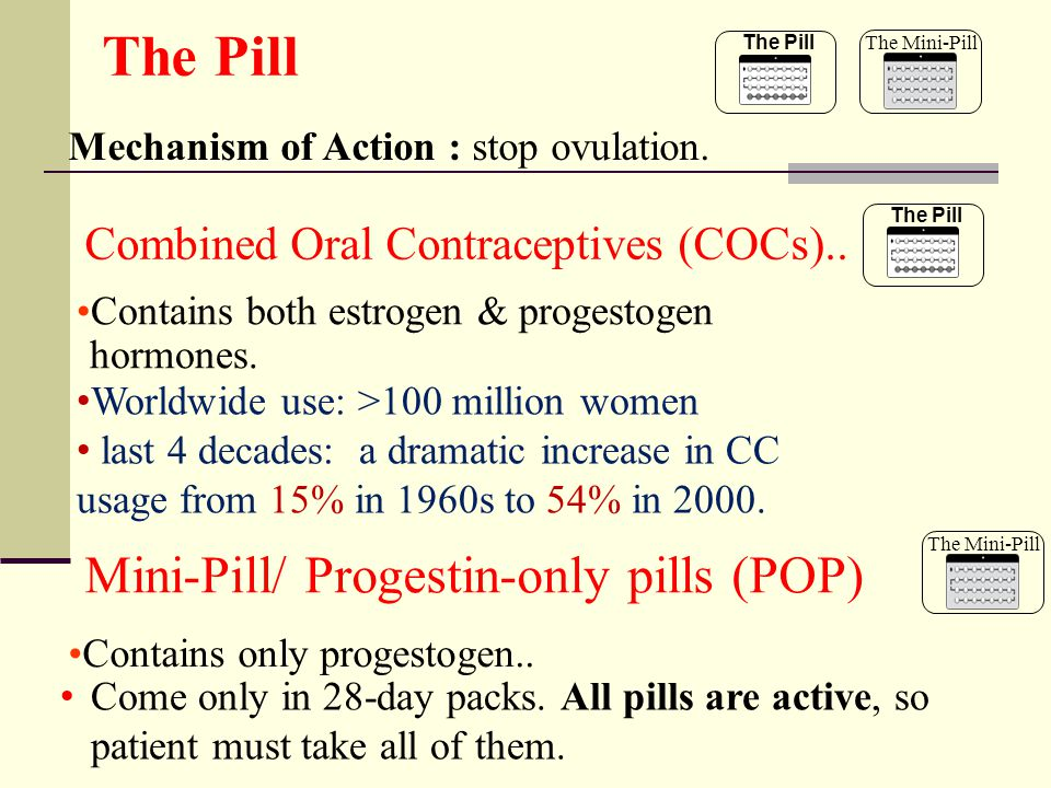 Worldwide use: >100 million women last 4 decades: a dramatic increase in CC usage from 15% in 1960s to 54% in 2000. 8 Contains both estrogen & progest