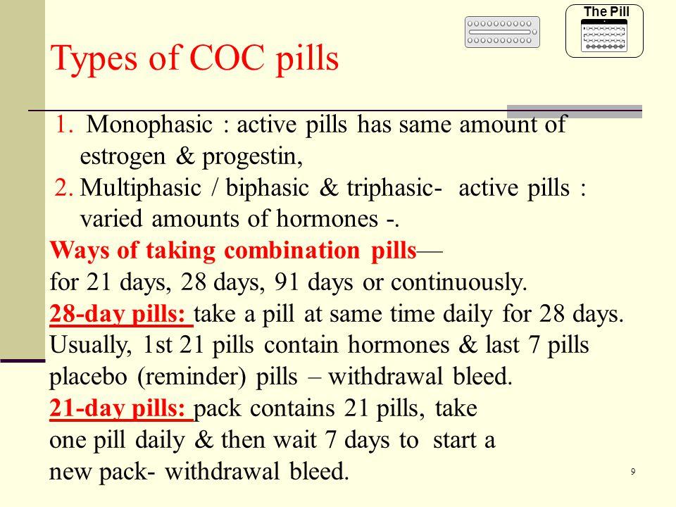 9 1. Monophasic : active pills has same amount of estrogen & progestin, 2.Multiphasic / biphasic & triphasic- active pills : varied amounts of hormone