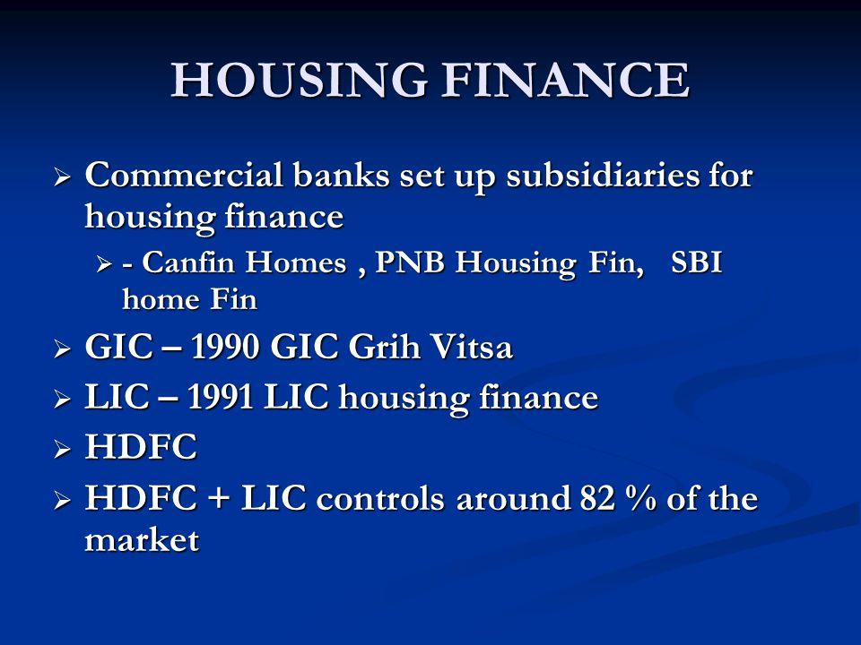 HOUSING FINANCE  Commercial banks set up subsidiaries for housing finance  - Canfin Homes, PNB Housing Fin, SBI home Fin  GIC – 1990 GIC Grih Vitsa  LIC – 1991 LIC housing finance  HDFC  HDFC + LIC controls around 82 % of the market