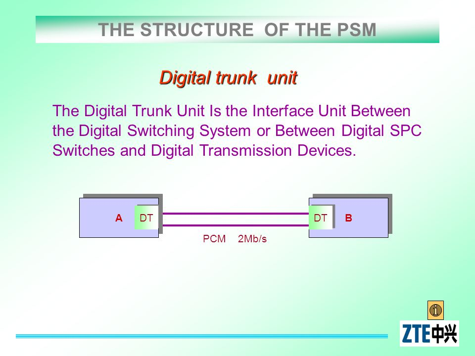 THE STRUCTURE OF THE PSM Digital trunk unit PCM 2Mb/s A A DT B B The Digital Trunk Unit Is the Interface Unit Between the Digital Switching System or
