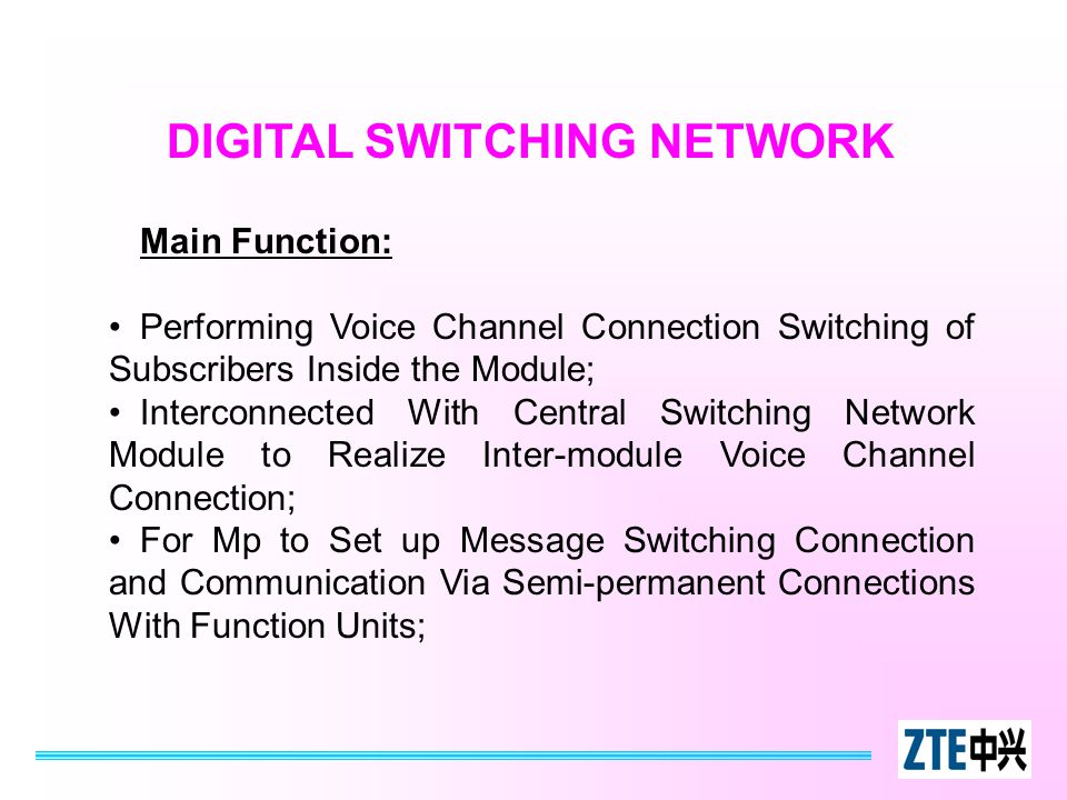 DIGITAL SWITCHING NETWORK Main Function: Performing Voice Channel Connection Switching of Subscribers Inside the Module; Interconnected With Central S