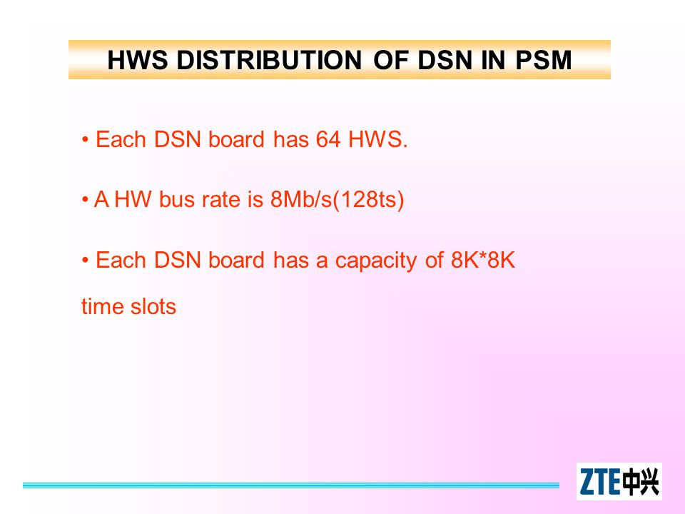 HWS DISTRIBUTION OF DSN IN PSM Each DSN board has 64 HWS. A HW bus rate is 8Mb/s(128ts) Each DSN board has a capacity of 8K*8K time slots