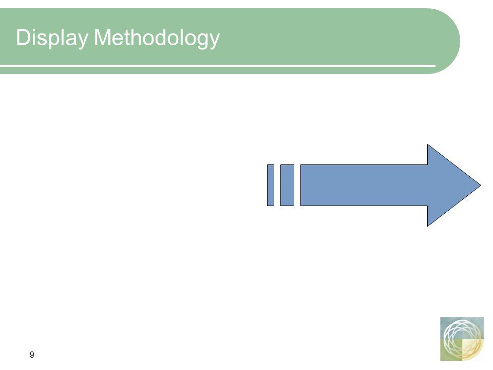 9 Display Methodology