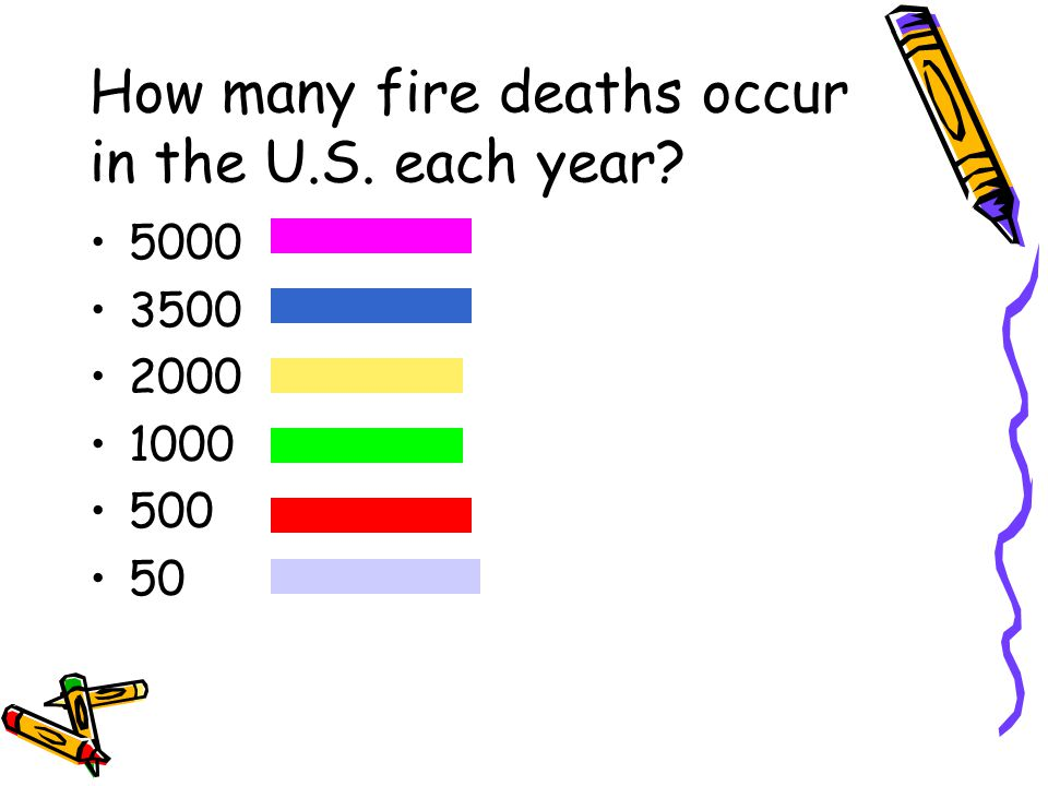 How many fire deaths occur in the U.S. each year? 5000 3500 2000 1000 500 50