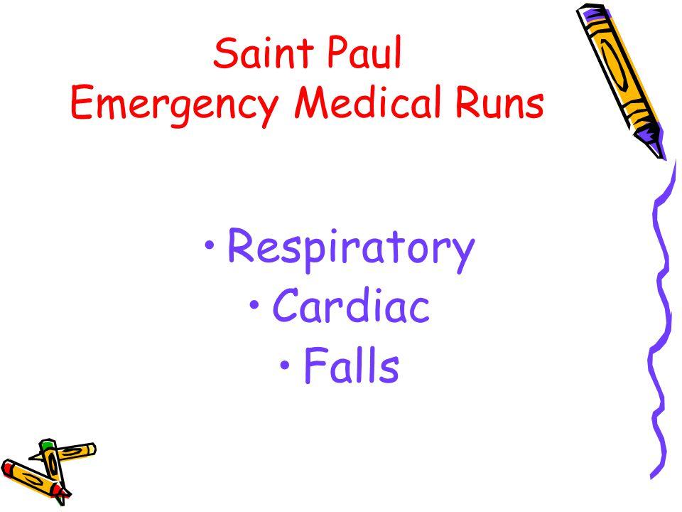 Saint Paul Emergency Medical Runs Respiratory Cardiac Falls