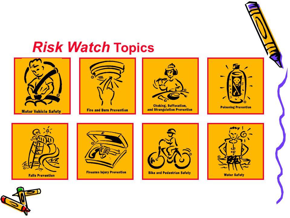 Risk Watch Topics