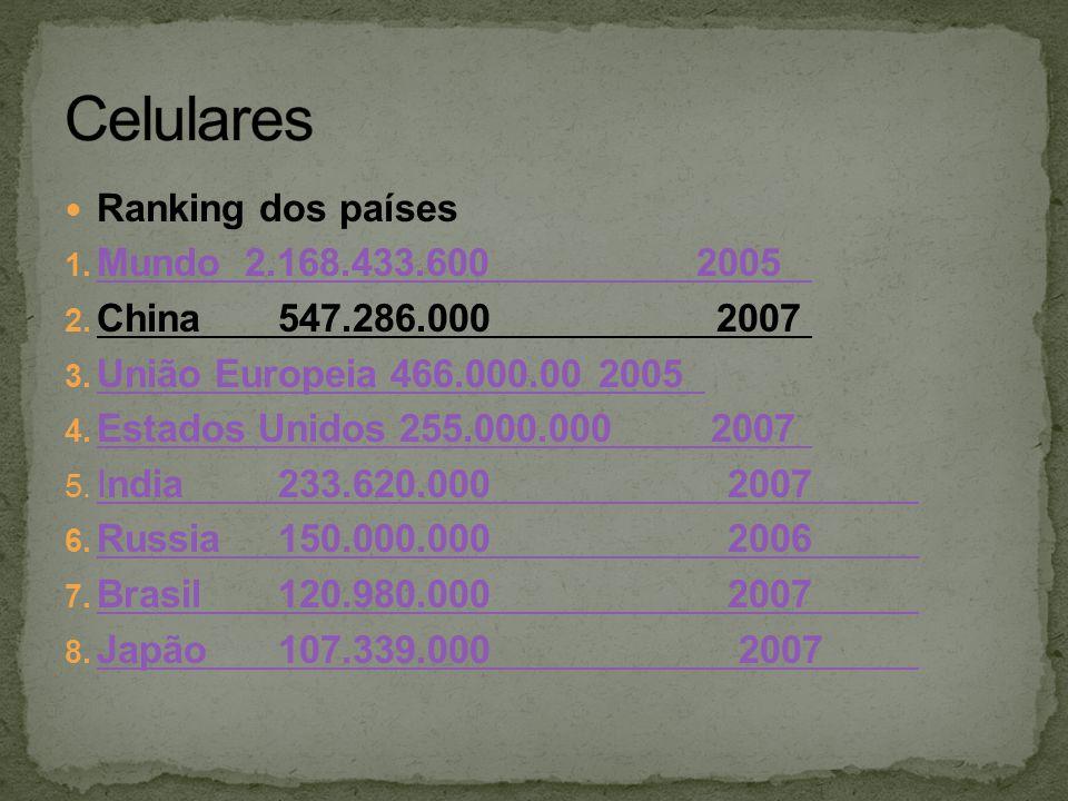 Ranking dos países 1. Mundo 2.168.433.600 2005 Mundo 2.168.433.600 2005 2.