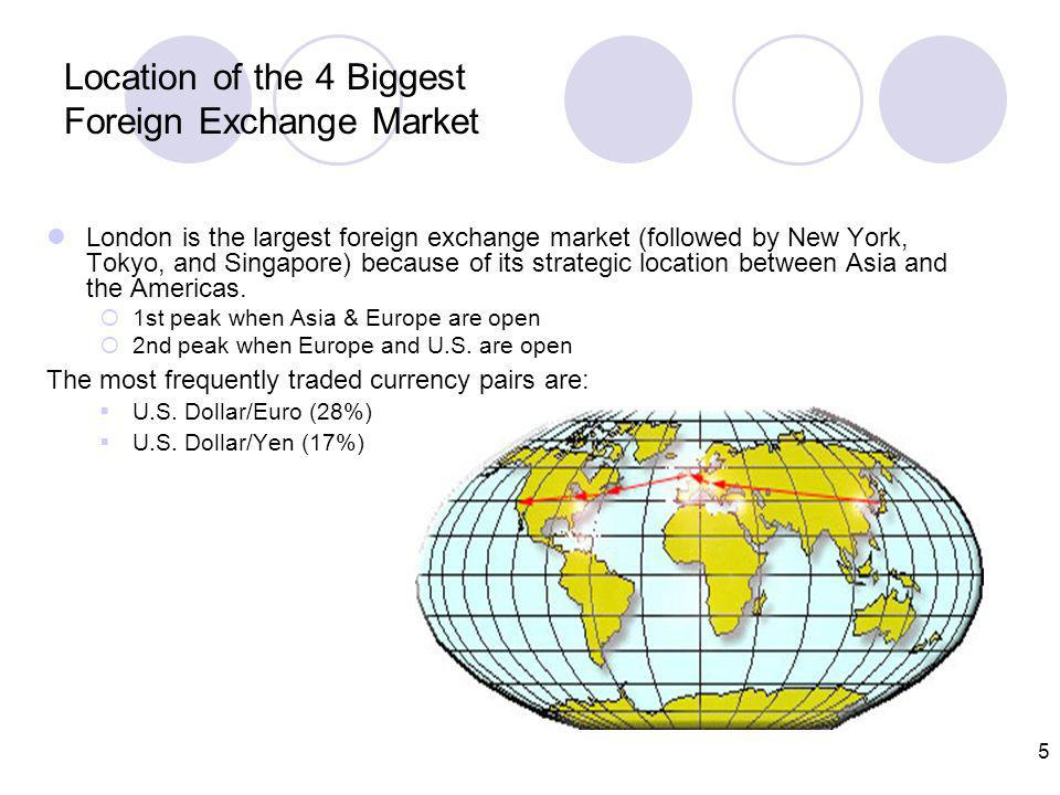 Exchange Rate A foreign exchange deal is always done in currency pairs, for example,  US Dollar – Indian Rupee contract (USD – INR);  British Pound – INR (GBP - INR),  Japanese Yen – U.S.