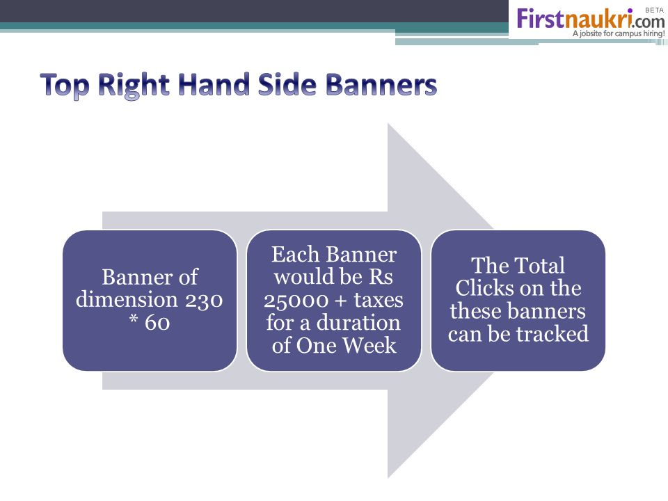 Banner of dimension 230 * 60 Each Banner would be Rs 25000 + taxes for a duration of One Week The Total Clicks on the these banners can be tracked