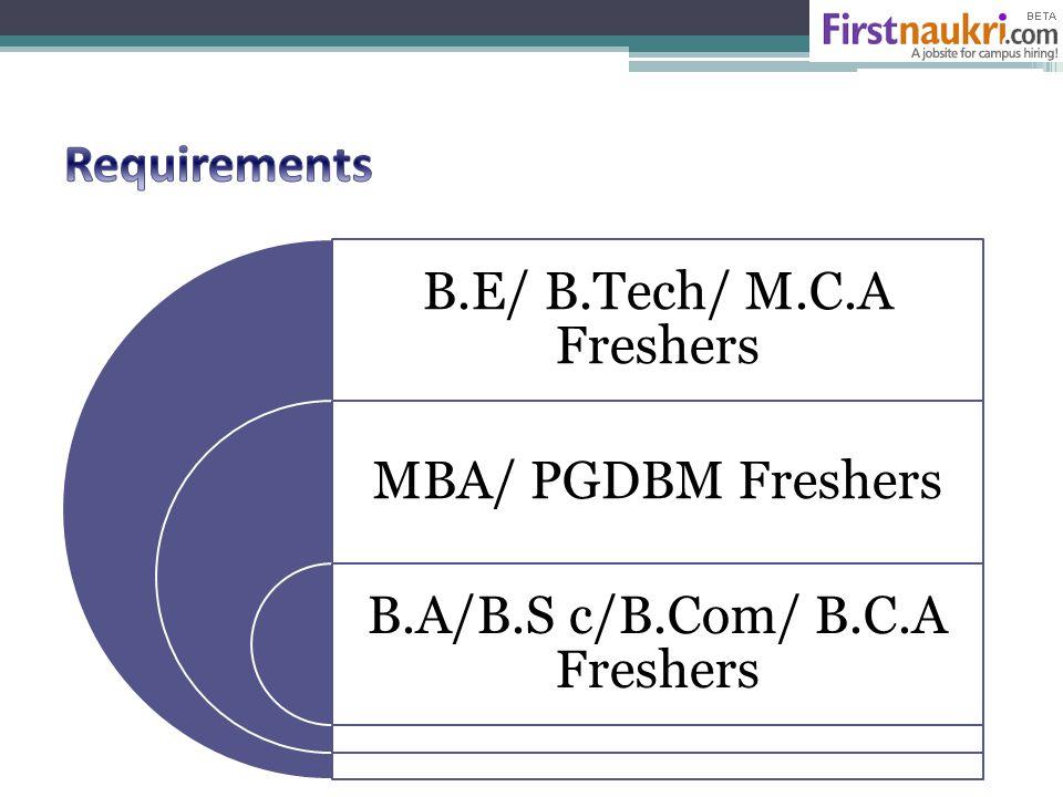 B.E/ B.Tech/ M.C.A Freshers MBA/ PGDBM Freshers B.A/B.S c/B.Com/ B.C.A Freshers