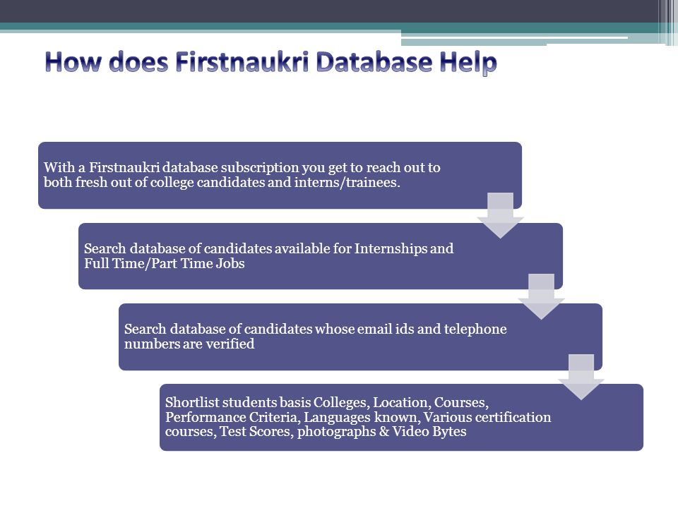With a Firstnaukri database subscription you get to reach out to both fresh out of college candidates and interns/trainees.