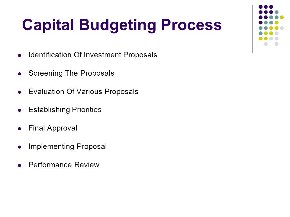 Inflation and Capital Budgeting INFLATION EFFECTS TWO ASPECTS OF CAPITAL BUDGETING PROJECTED CASH FLOWS DISCOUNT RATE