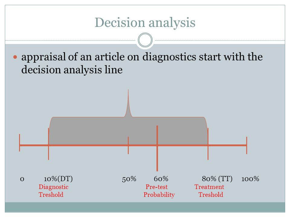 Decision analysis appraisal of an article on diagnostics start with the decision analysis line 0 10%(DT) 50% 60% 80% (TT) 100% Diagnostic Pre-test Tre