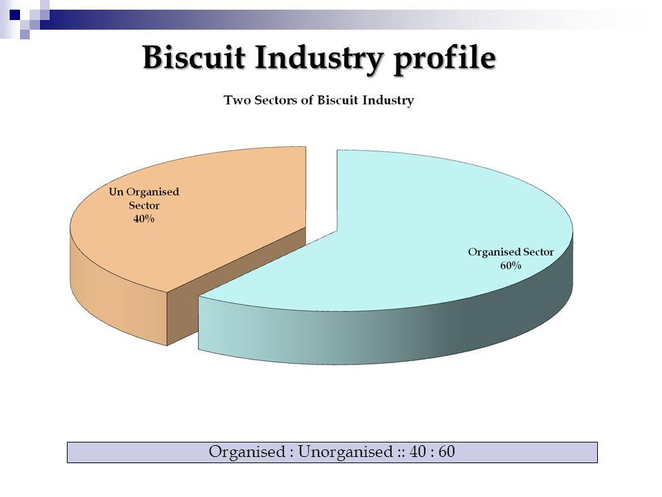 Biscuit Industry profile Organised : Unorganised :: 40 : 60