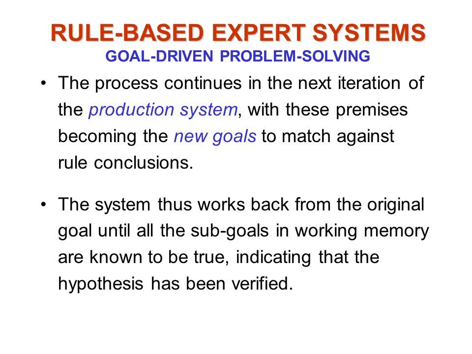 The process continues in the next iteration of the production system, with these premises becoming the new goals to match against rule conclusions.