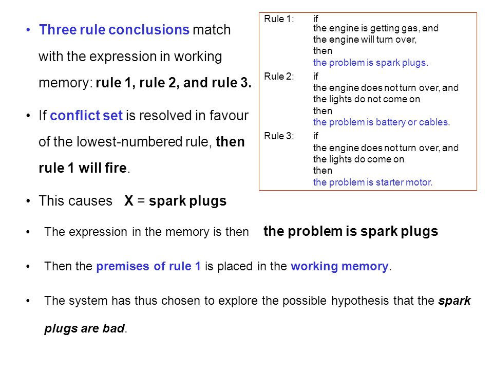 The expression in the memory is then the problem is spark plugs Then the premises of rule 1 is placed in the working memory.