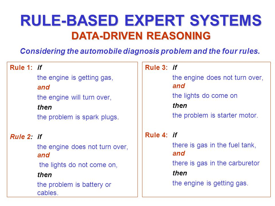 Rule 1:if the engine is getting gas, and the engine will turn over, then the problem is spark plugs.