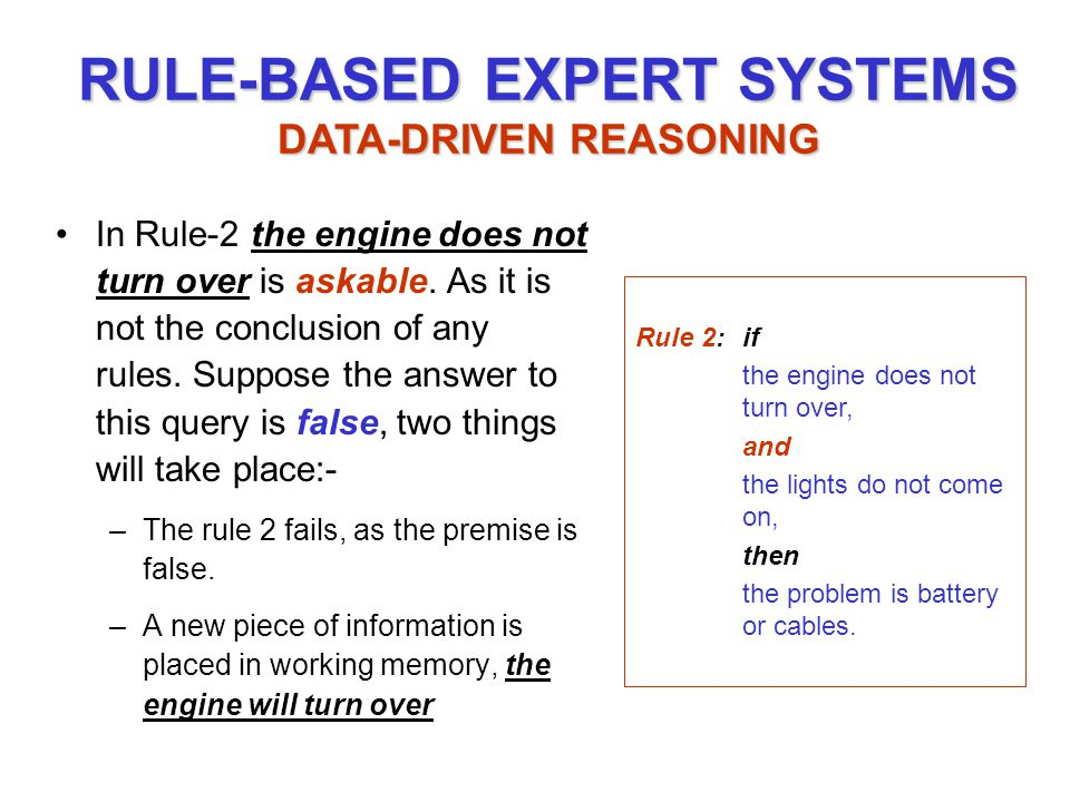 In Rule-2 the engine does not turn over is askable.