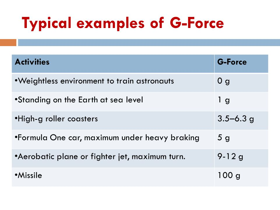 Typical examples of G-Force ActivitiesG-Force Weightless environment to train astronauts 0 g Standing on the Earth at sea level 1 g High-g roller coasters 3.5–6.3 g Formula One car, maximum under heavy braking 5 g Aerobatic plane or fighter jet, maximum turn.