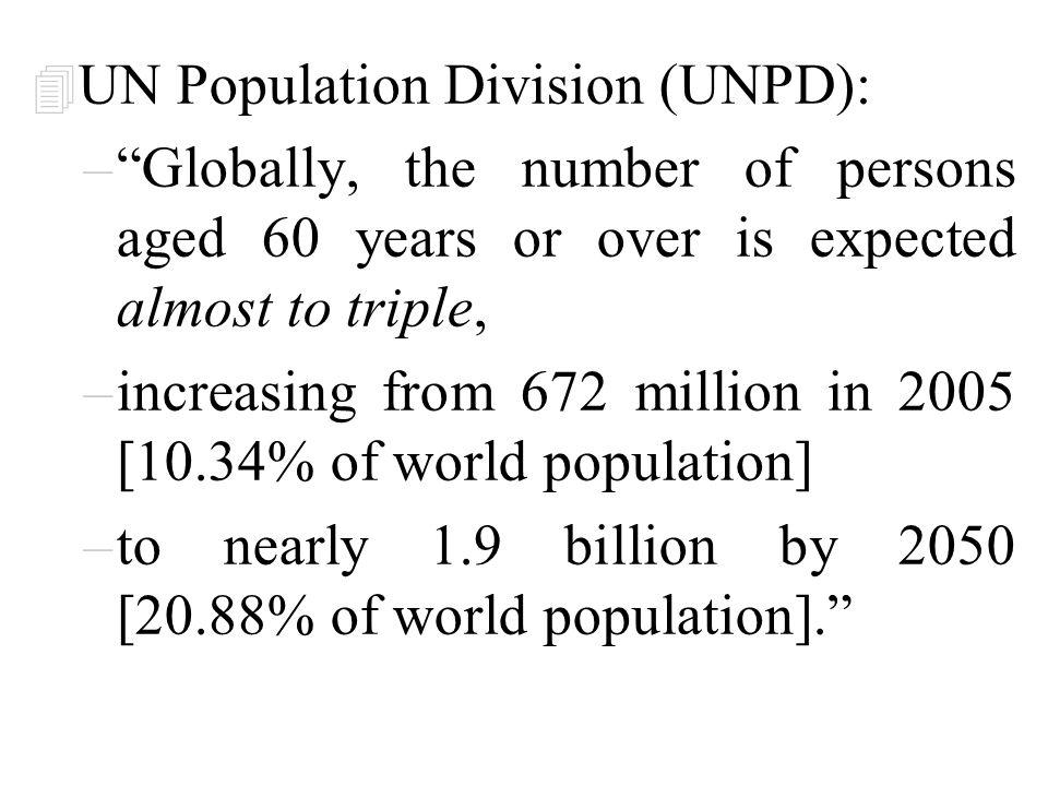Total Fertility Rates below replacement: scenario every ten years