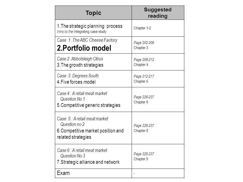 Topic Suggested reading 1.The strategic planning process Intro to the Integrating case study Chapter 1-2 Case 1 :The ABC Cheese Factory 2.Portfolio mo