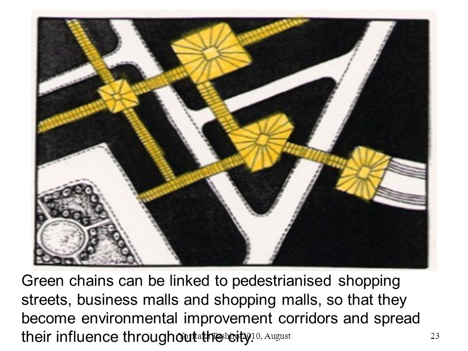 Yoritaka Tashiro/2010, August23 Green chains can be linked to pedestrianised shopping streets, business malls and shopping malls, so that they become environmental improvement corridors and spread their influence throughout the city.