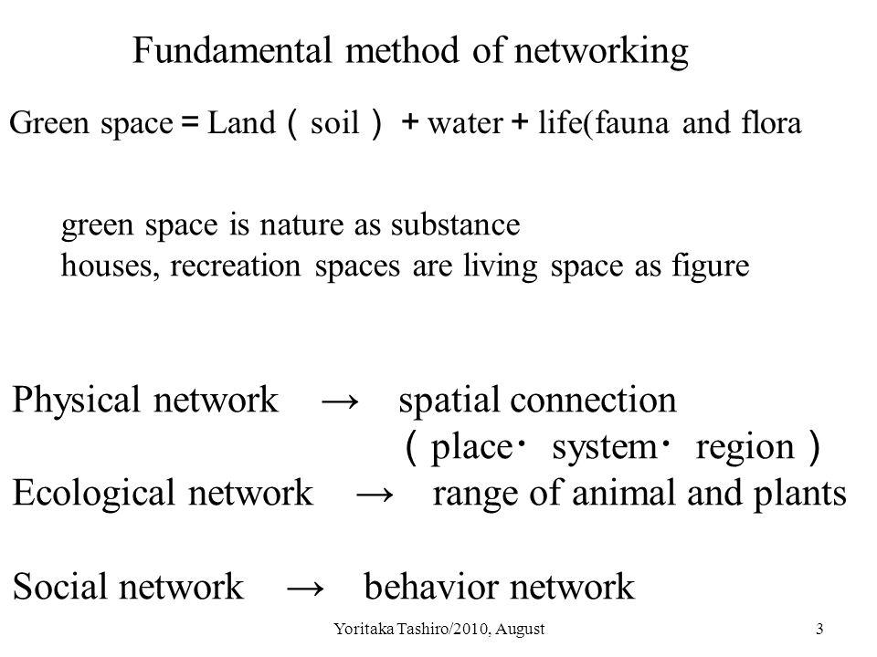 Yoritaka Tashiro/2010, August3 Green space = Land ( soil )+ water + life(fauna and flora Fundamental method of networking Physical network → spatial c