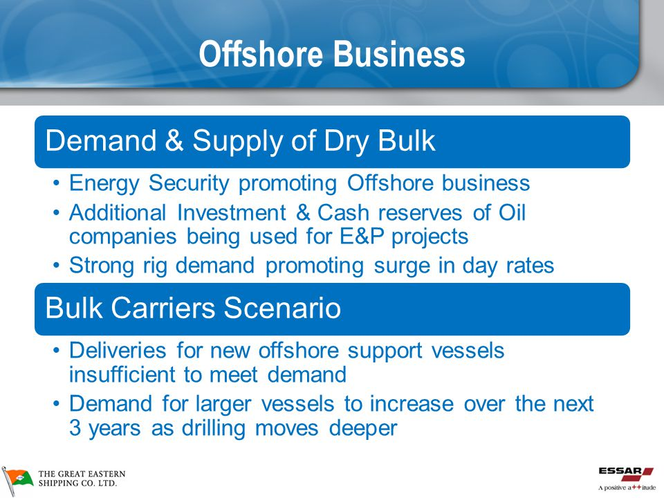 Offshore Business Demand & Supply of Dry Bulk Energy Security promoting Offshore business Additional Investment & Cash reserves of Oil companies being used for E&P projects Strong rig demand promoting surge in day rates Bulk Carriers Scenario Deliveries for new offshore support vessels insufficient to meet demand Demand for larger vessels to increase over the next 3 years as drilling moves deeper