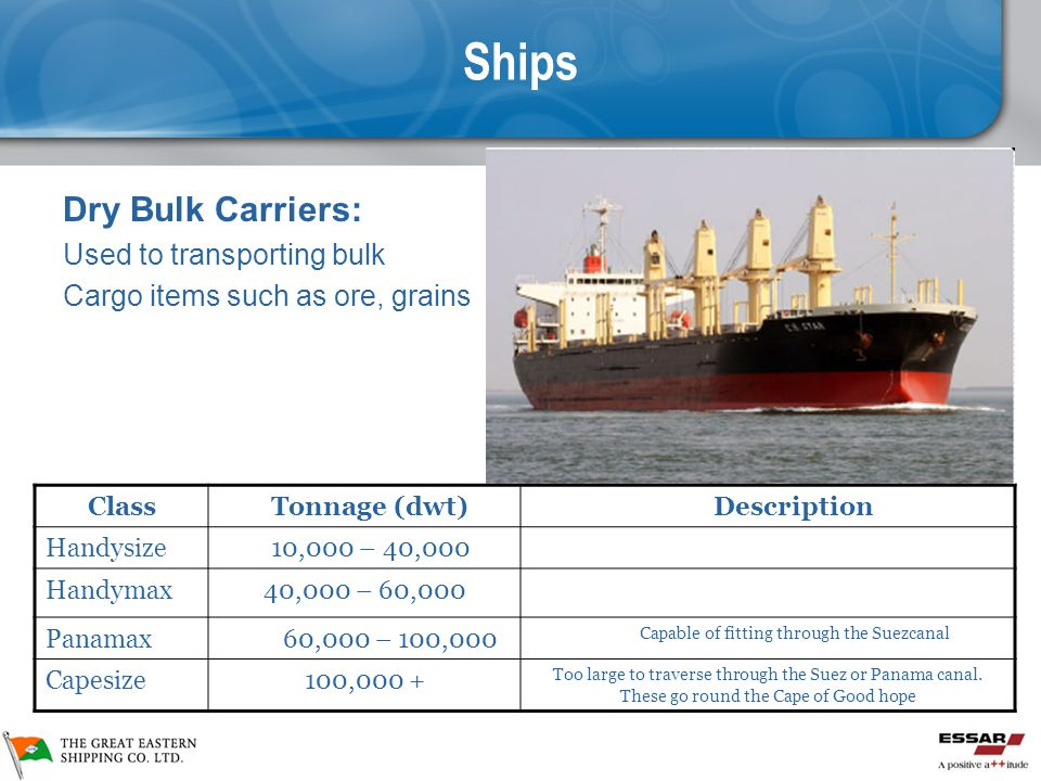 Ships Dry Bulk Carriers: Used to transporting bulk Cargo items such as ore, grains ClassTonnage (dwt)Description Handysize10,000 – 40,000 Handymax40,000 – 60,000 Panamax60,000 – 100,000 Capable of fitting through the Suezcanal Capesize100,000 + Too large to traverse through the Suez or Panama canal.