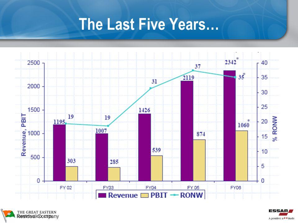 The Last Five Years… * Residual Company