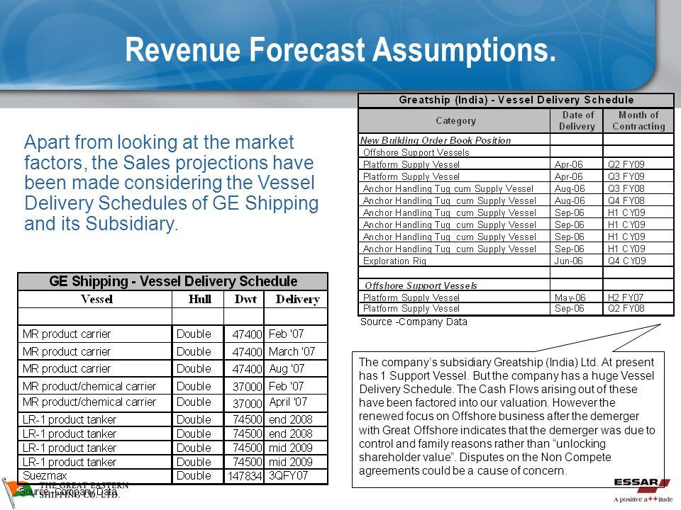 Revenue Forecast Assumptions.The company's subsidiary Greatship (India) Ltd.