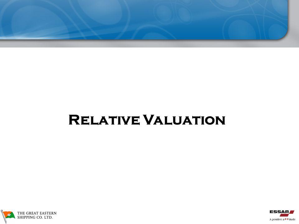 GE Shipping De-merger  Relative Valuation